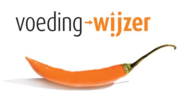 Voeding-Wijzer